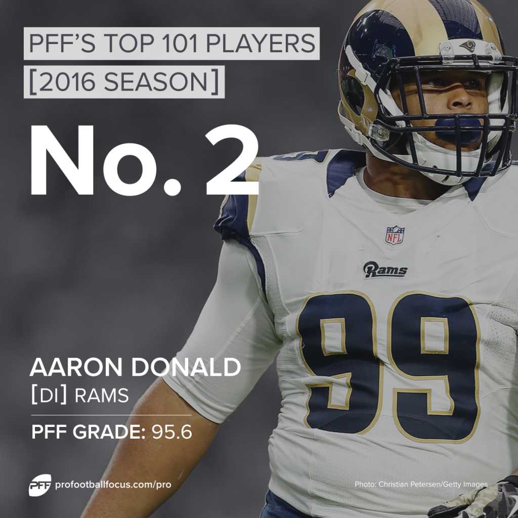 Aaron Donald, Rams, Top 101