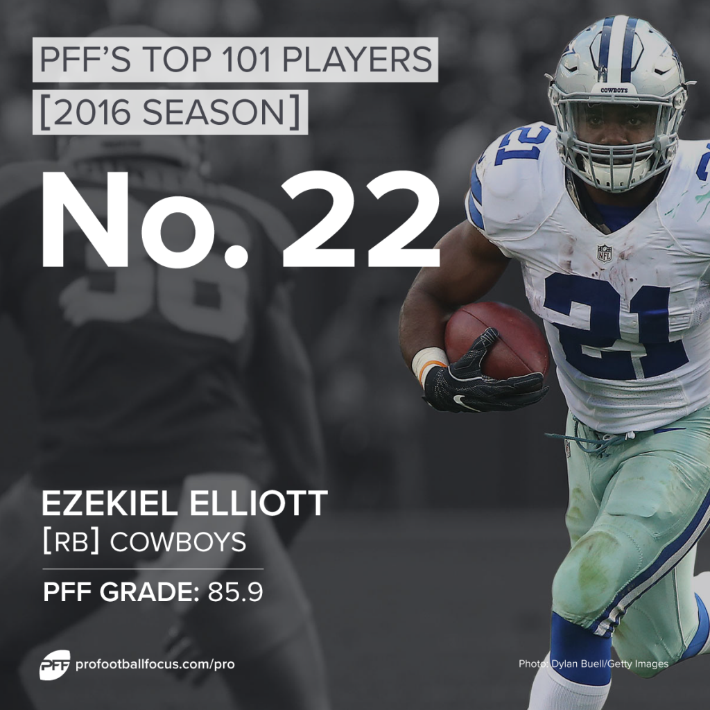 Ezekiel Elliott, Cowboys, Top 101