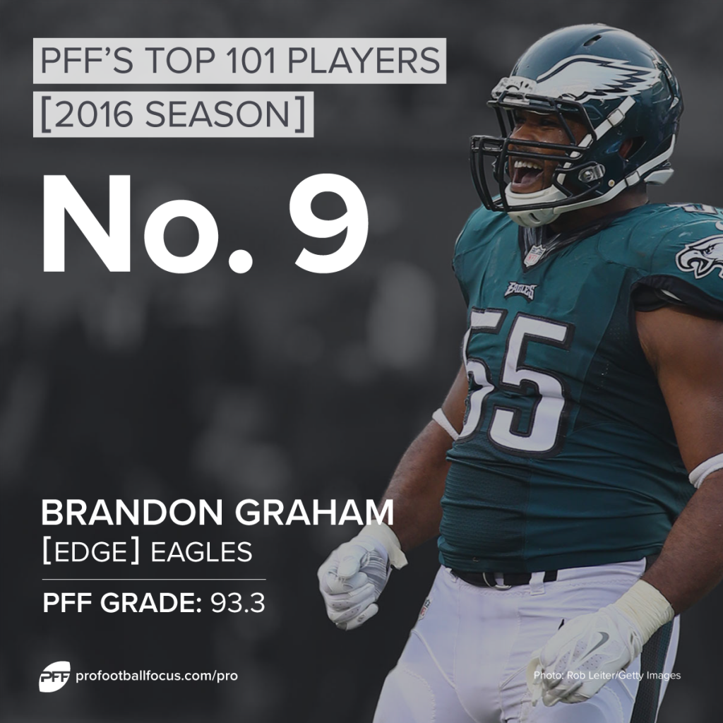 Brandon Graham, Eagles, Top 101