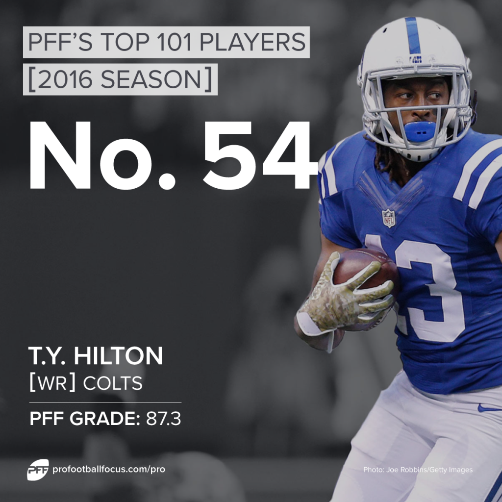 T.Y. Hilton, Colts, Top 101