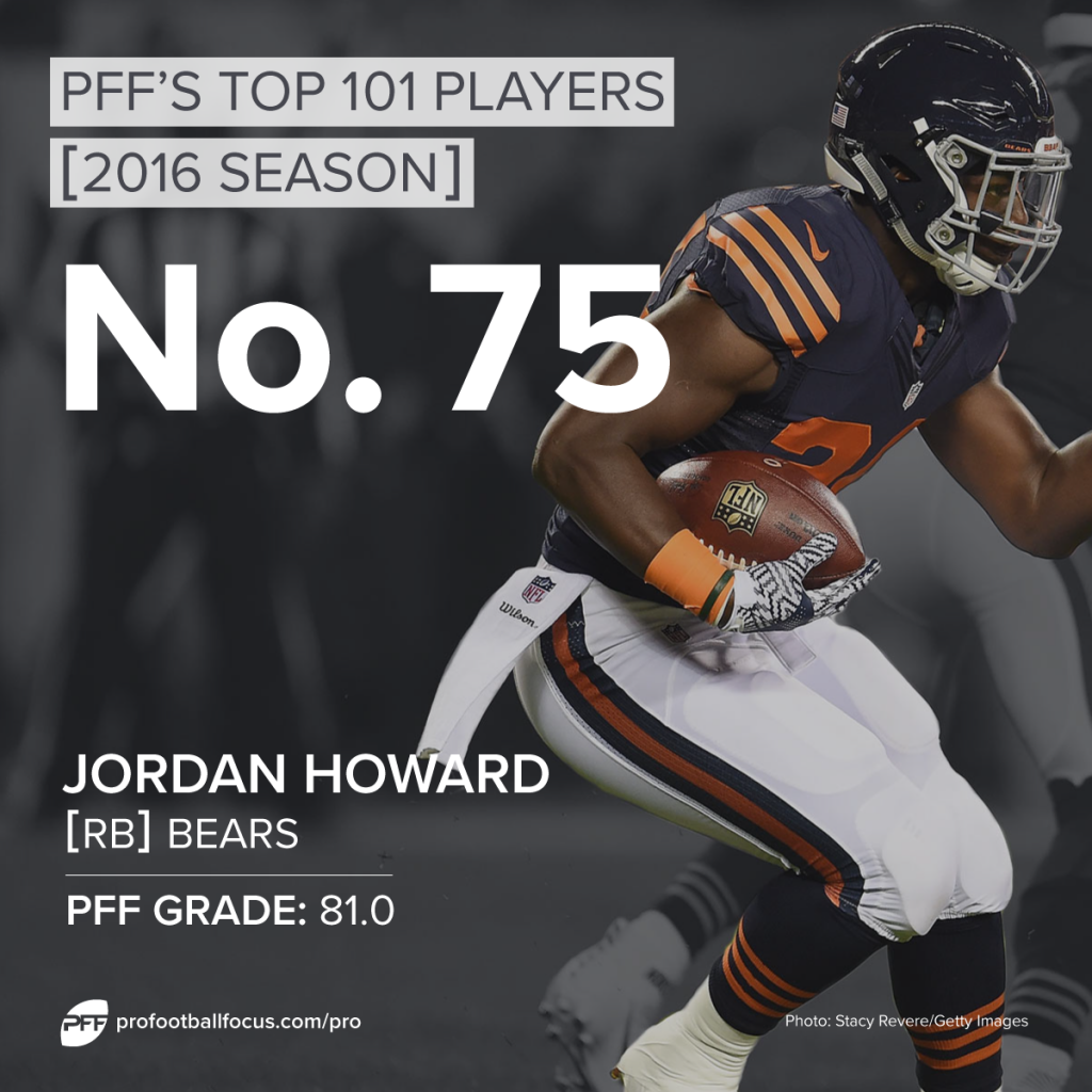 Jordan Howard, Bears, Top 101, No. 75