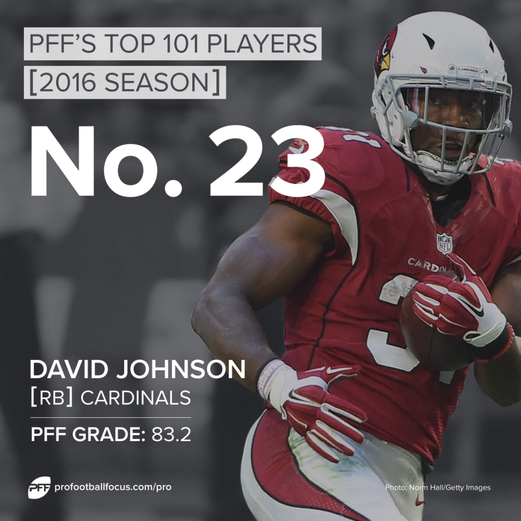 David Johnson, RB, Top 101