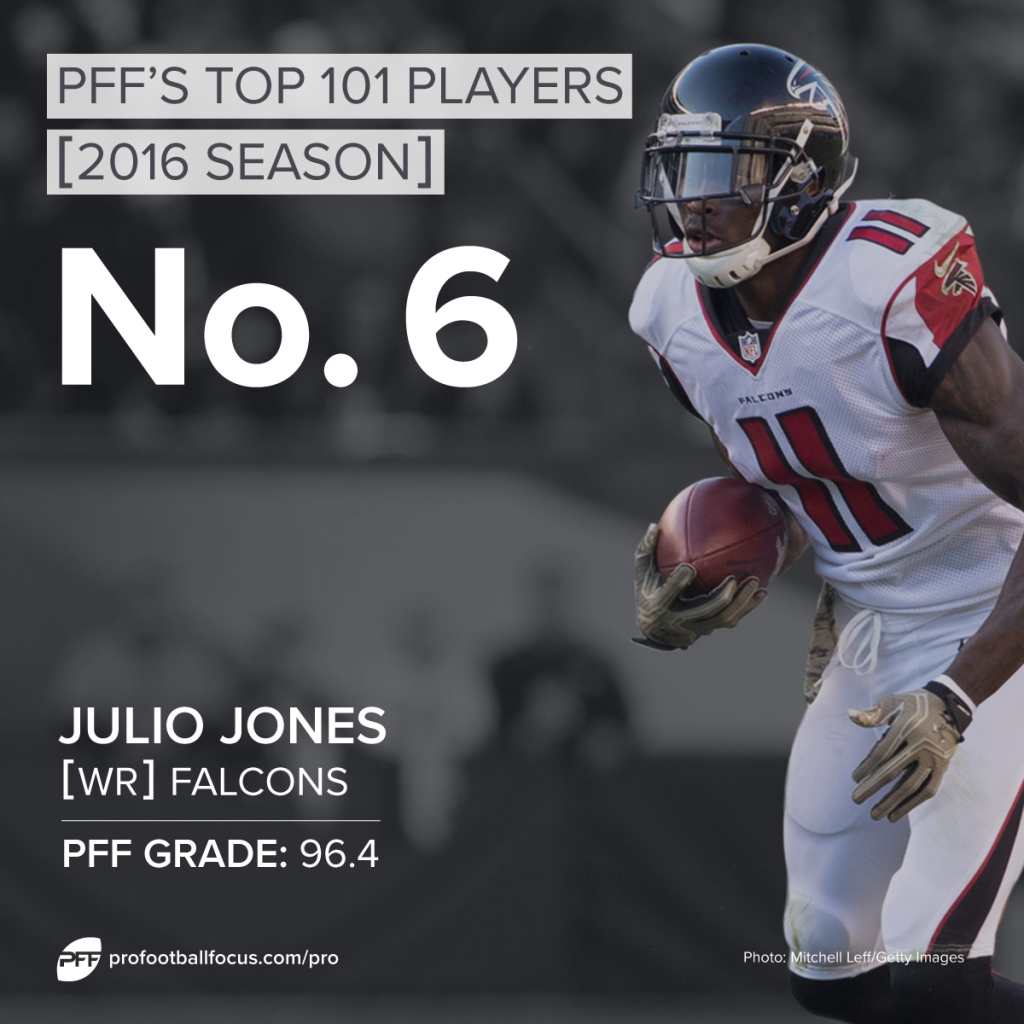 Julio Jones, Top 101, players
