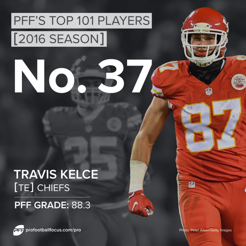 Travis Kelce, Chiefs, Top 101