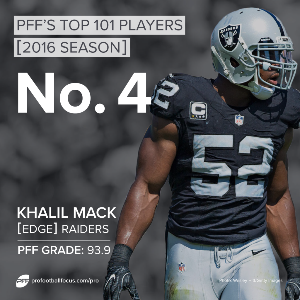 Khalil Mack, Raiders, Top 101