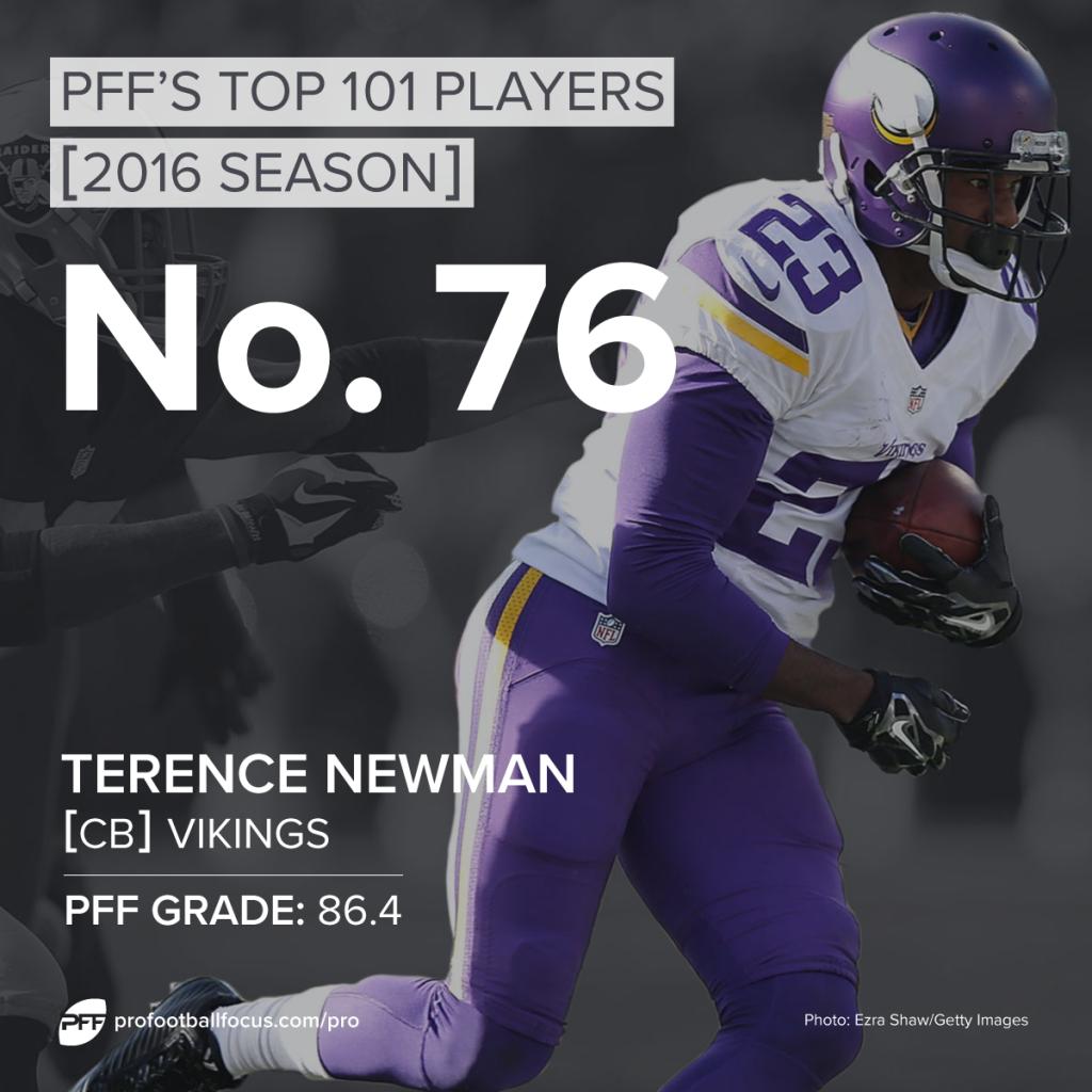 Terence Newman, Vikings, CB, Top 101