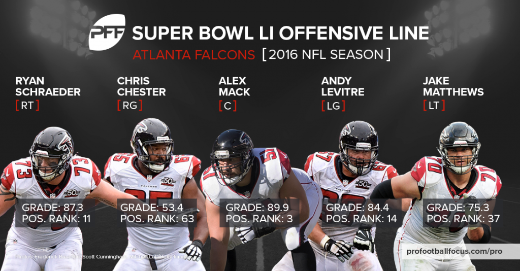 Falcons offensive line