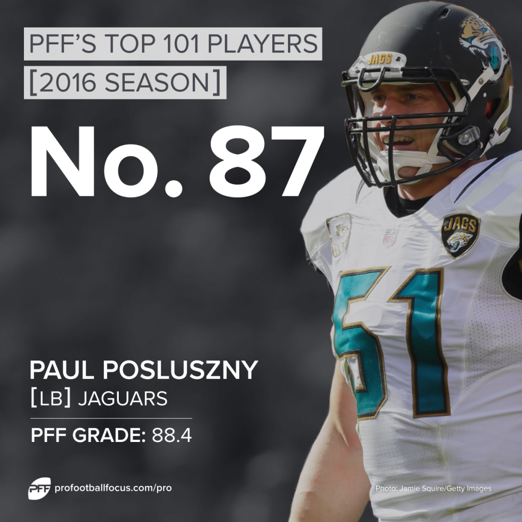 Paul Posluszny, Jaguars, Top 101