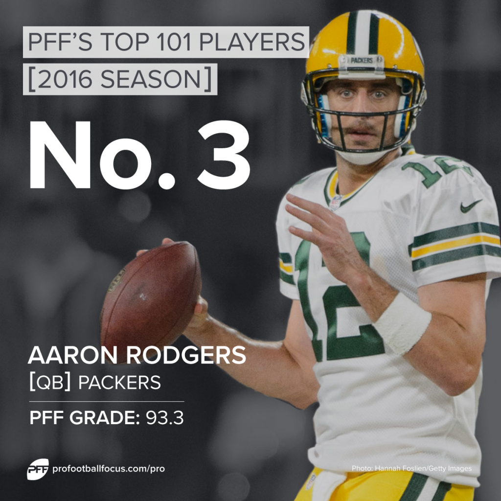 Aaron Rodgers, Packers, Top 101