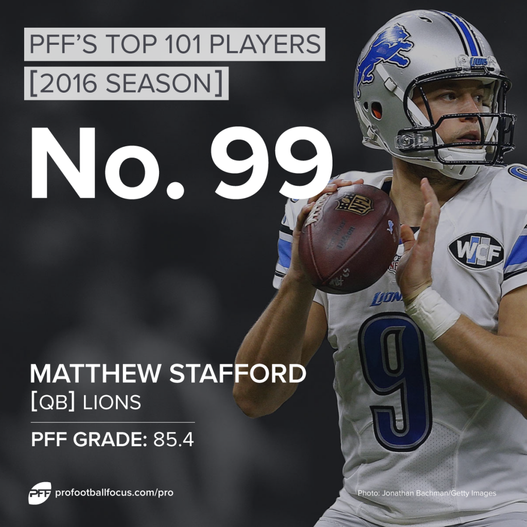 Matthew Stafford, Top 101, PFF