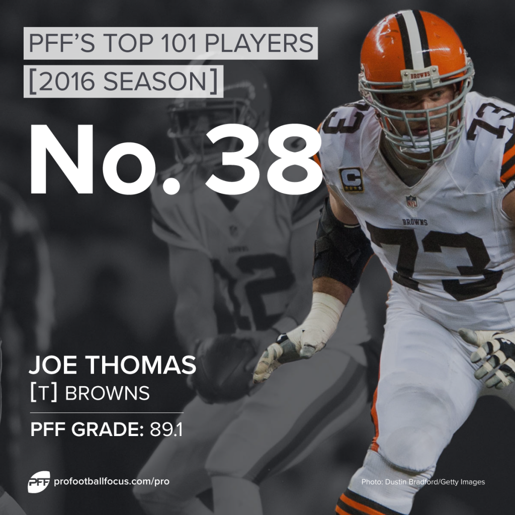 Joe Thomas, Browns, PFF Top 101