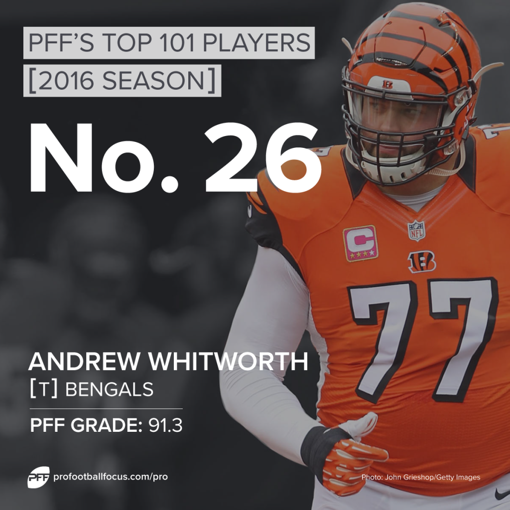 Andrew Whitworth, Bengals, PFF Top 101