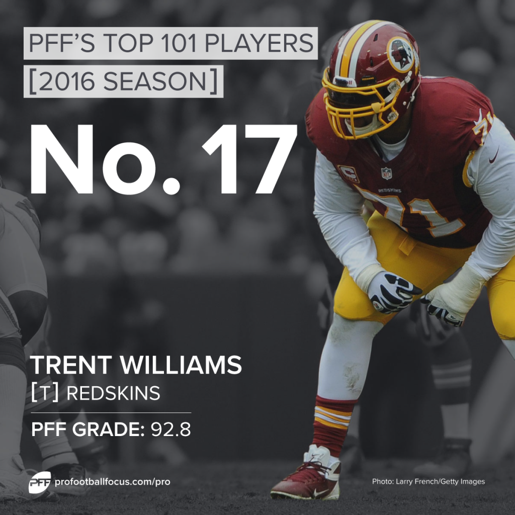 Trent Williams, Redskins, Top 101