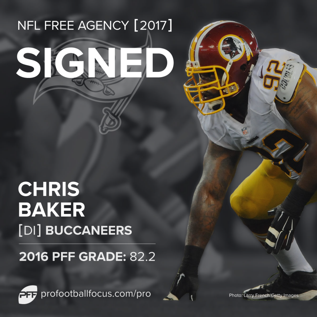 Chris Baker to Buccaneers
