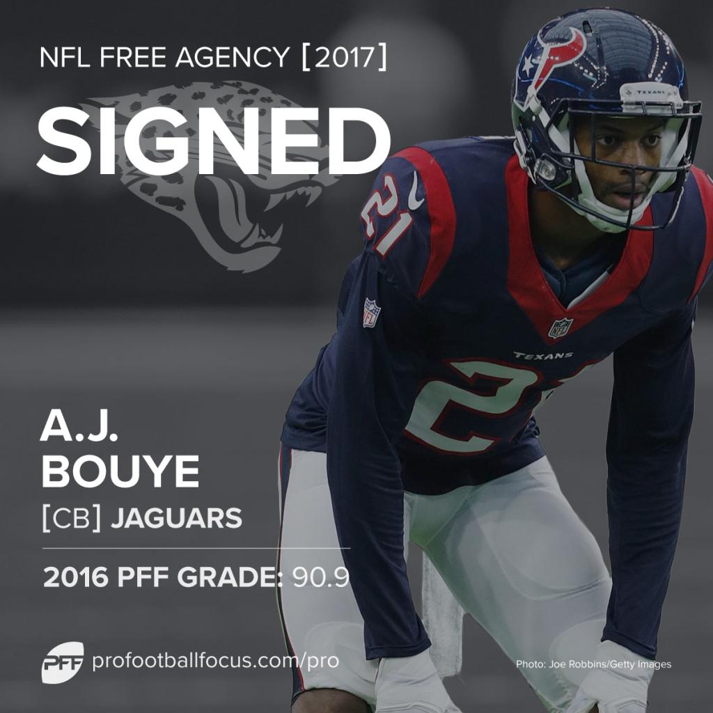 A.J. Bouye to Jaguars