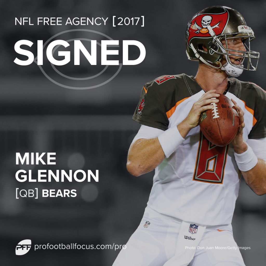 Mike Glennon to Bears