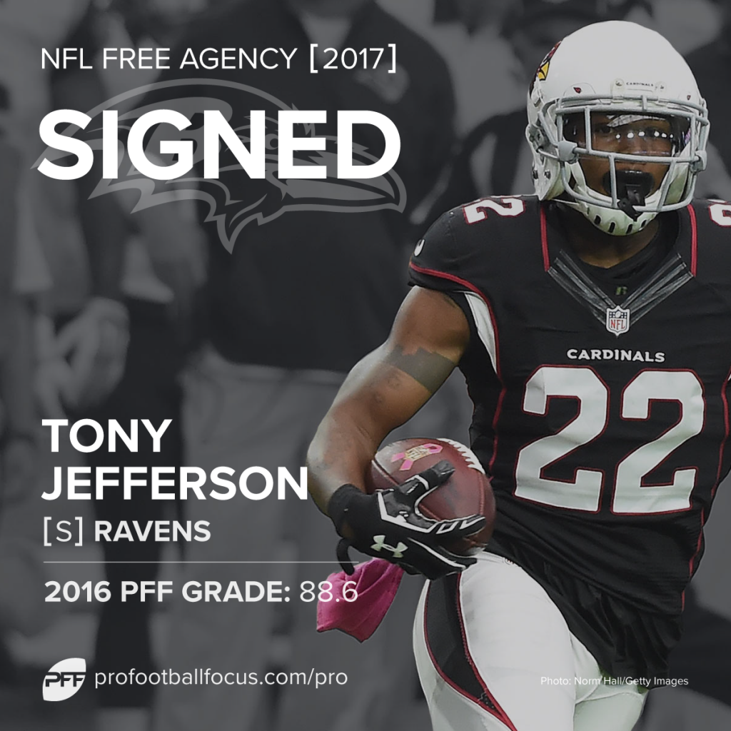 Tony Jefferson to Ravens