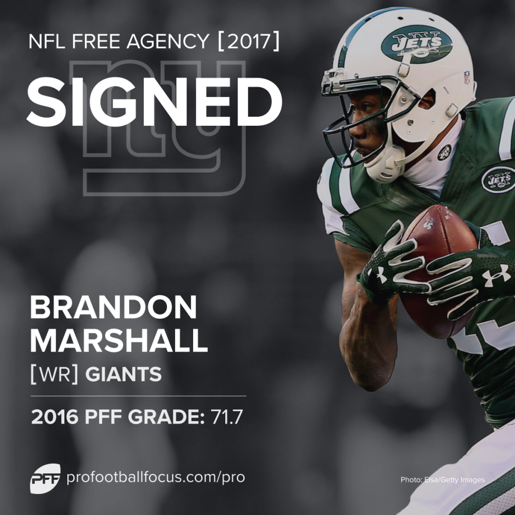 Brandon Marshall signs with Giants