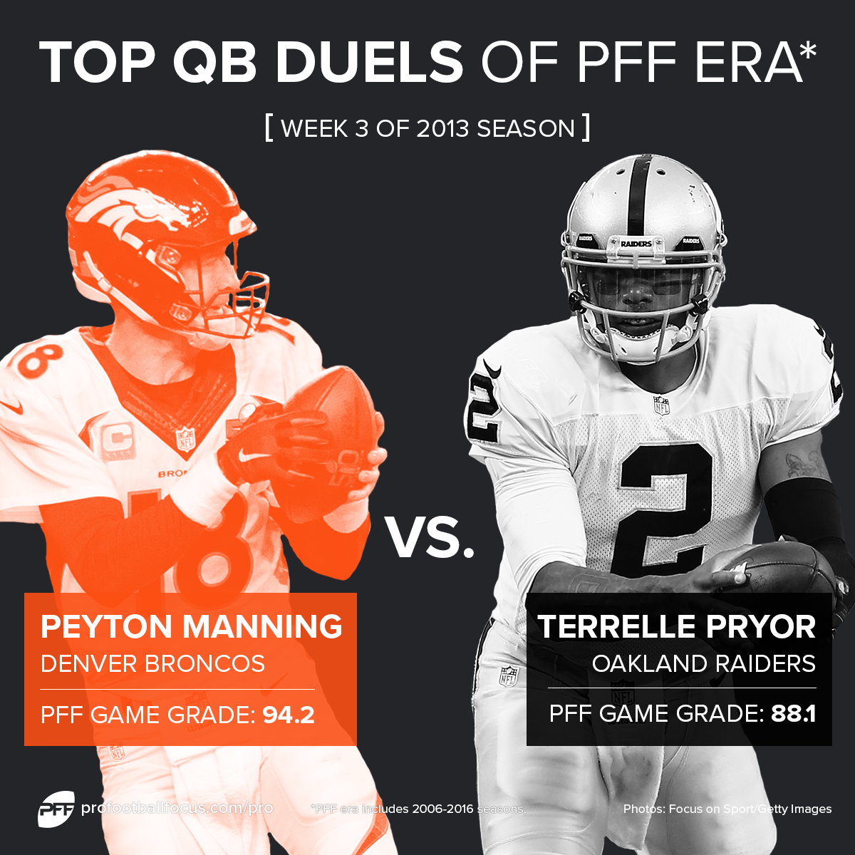 Peyton Manning vs. Terrelle Pryor