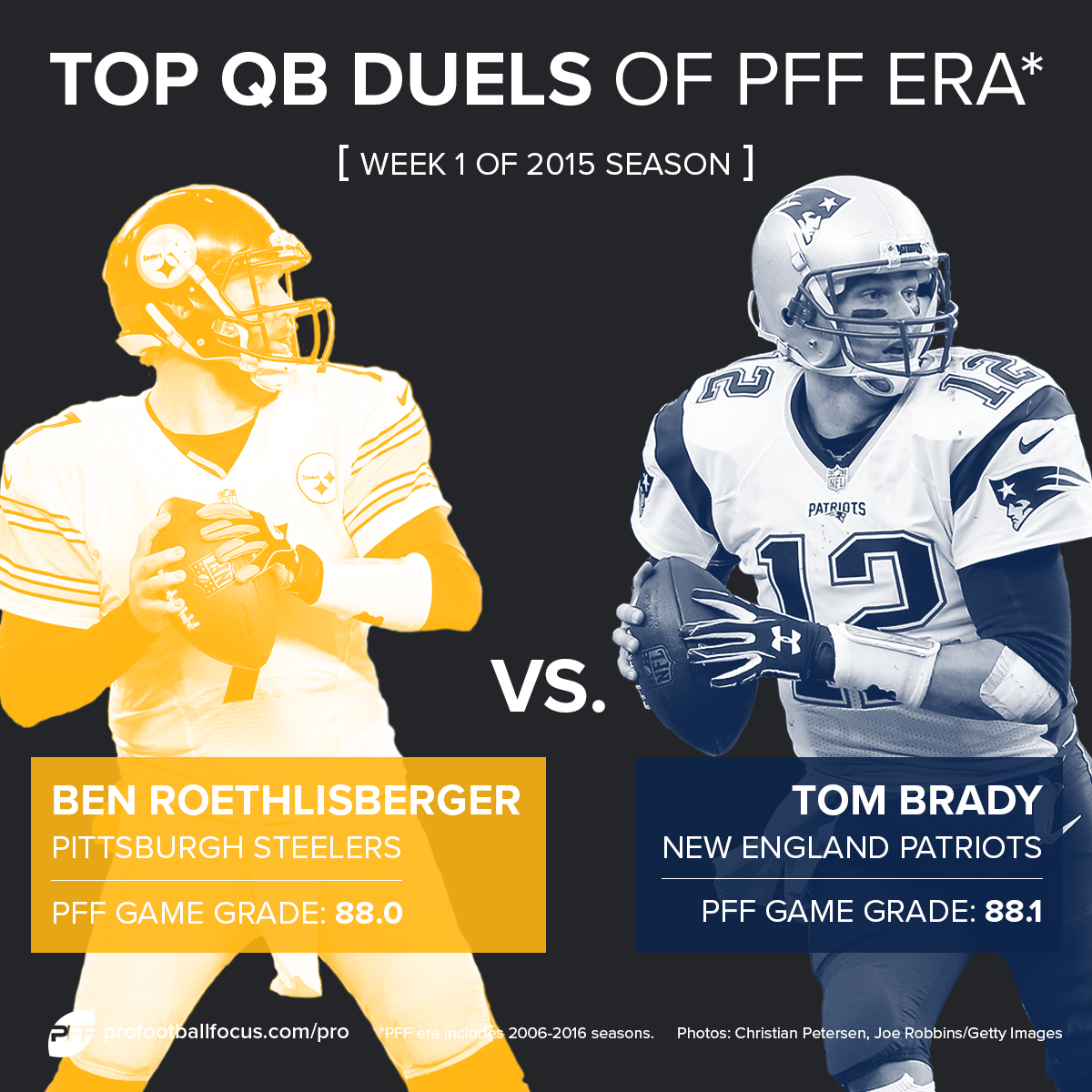 Ben Roethlisberger vs. Tom Brady