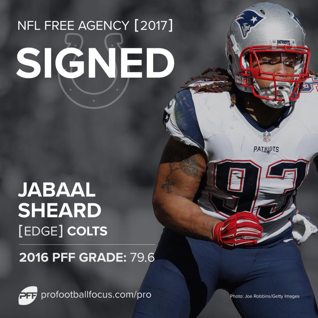 Jabaal Sheard to Colts