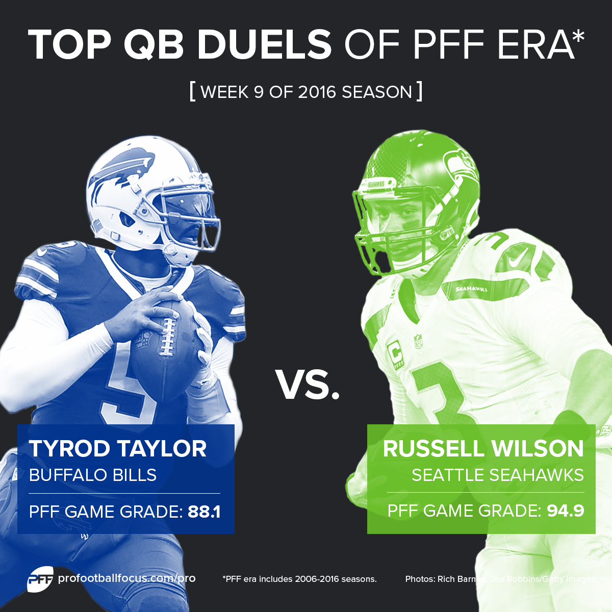 Tyrod Taylor and Russell Wilson