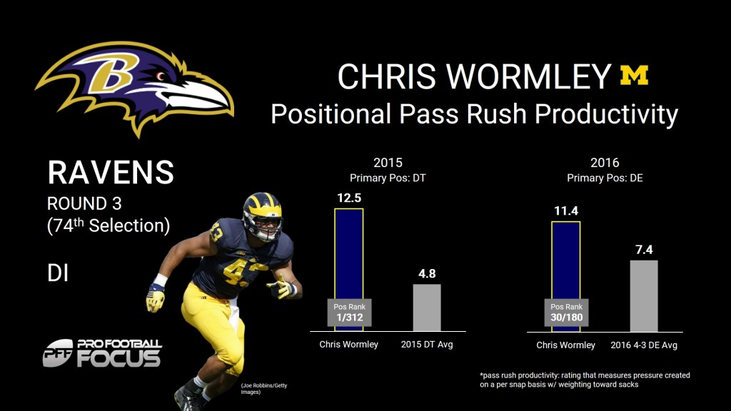 Chris-Wormley-1024x576.jpg