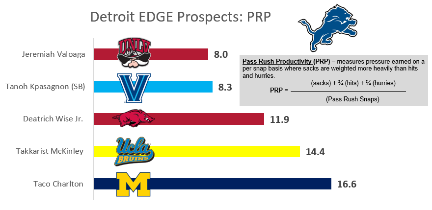 EDGE Prospects PRP[1847]