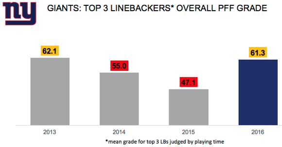 Giants-lbs-ticker