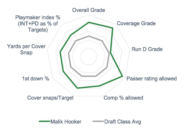 Hooker Draft Pass