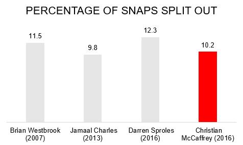 McCaffrey graph pic white