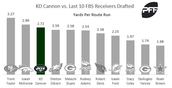 KD Cannon