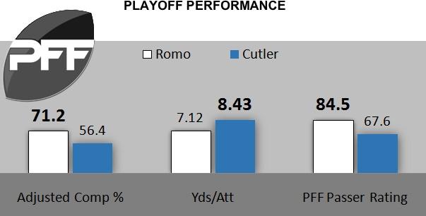Romo Cutler
