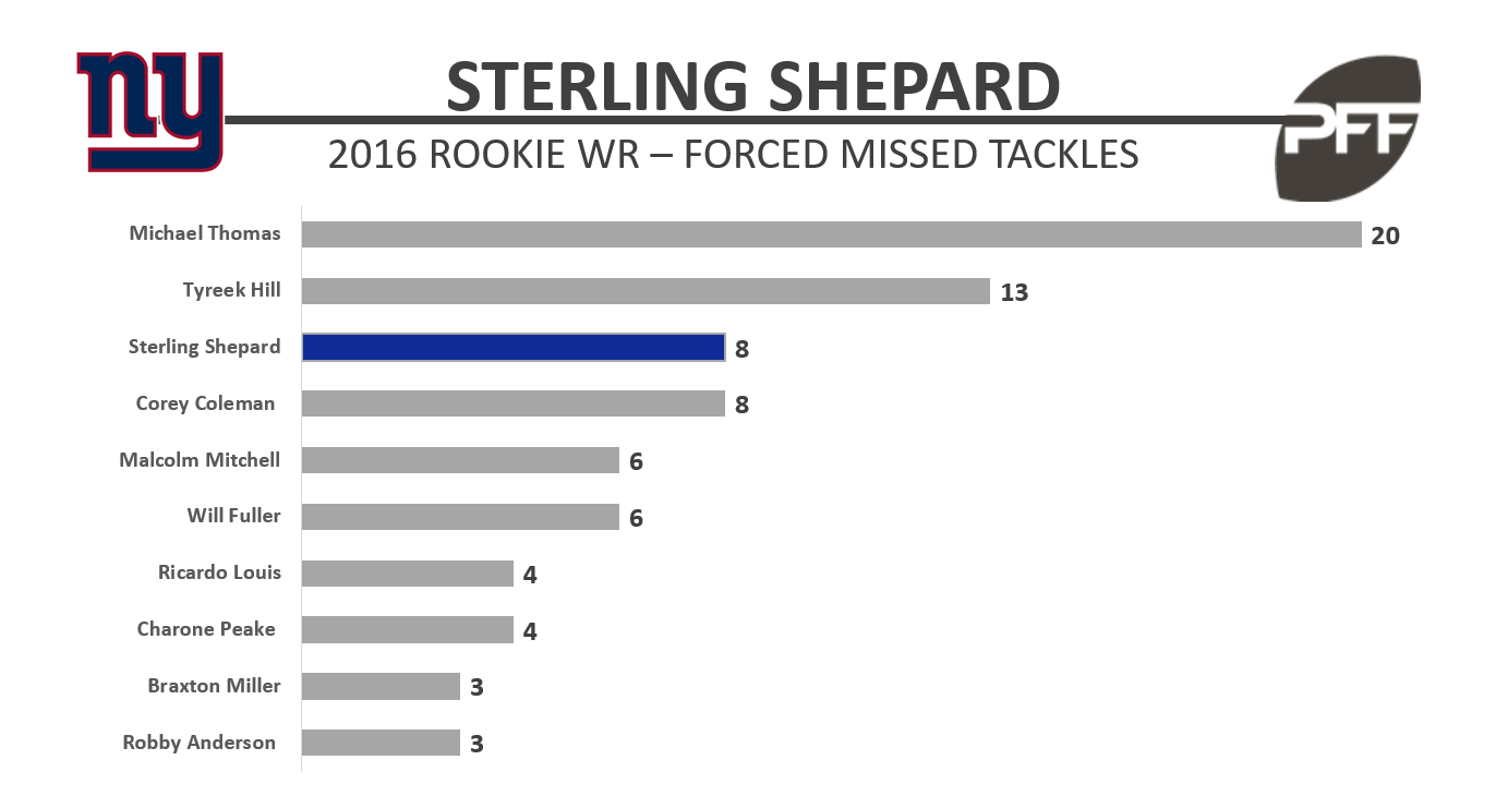 Sterling Shepard - MTs - BW