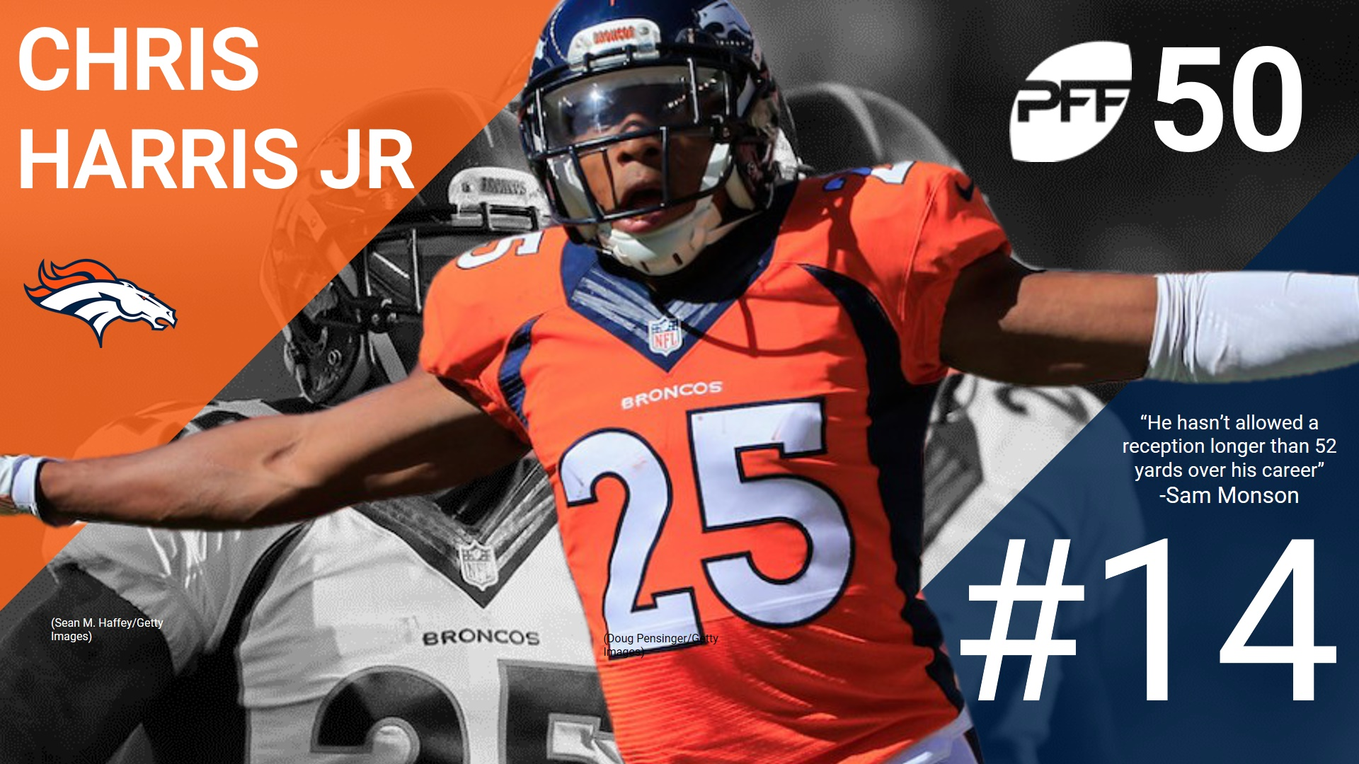 14 Chris Harris Jr