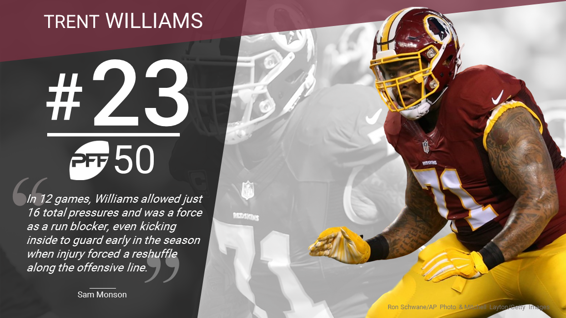 23 Trent Williams