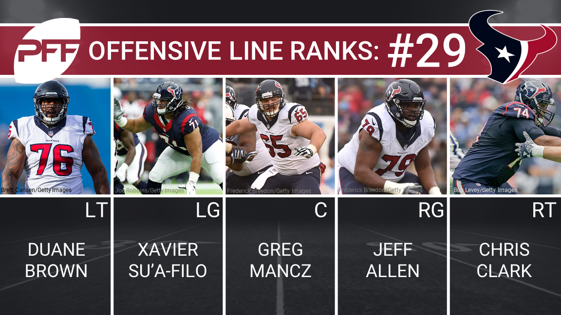 Houston Texans Offensive Line