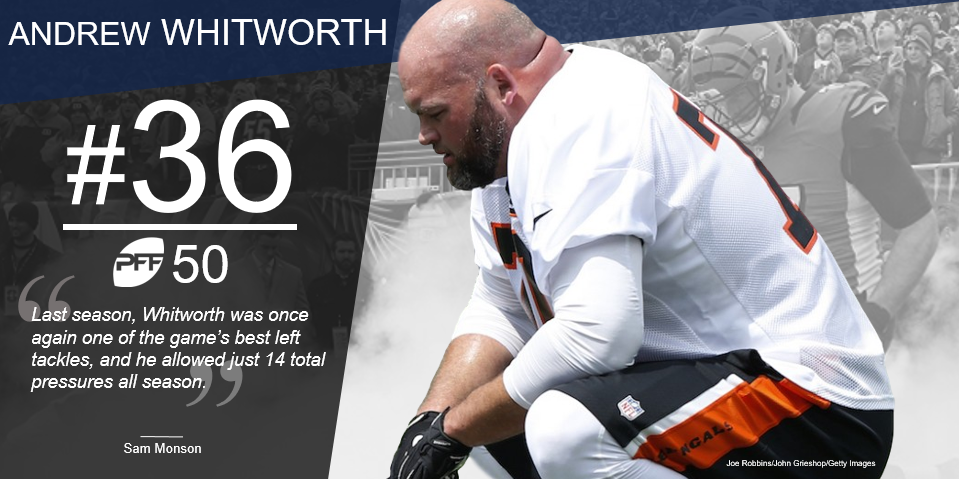 36 Andrew Whitworth