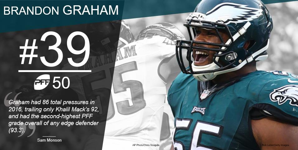 39 Brandon Graham