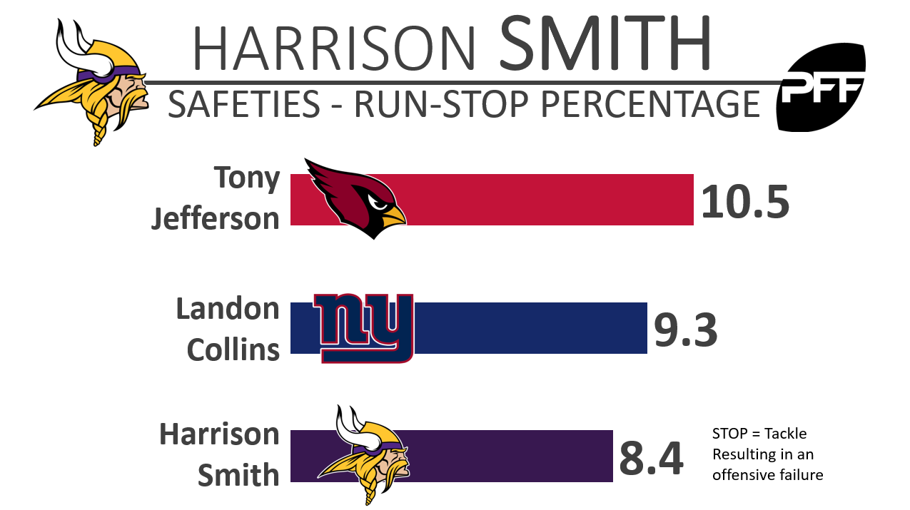 Harrison Smith - RSP - BW