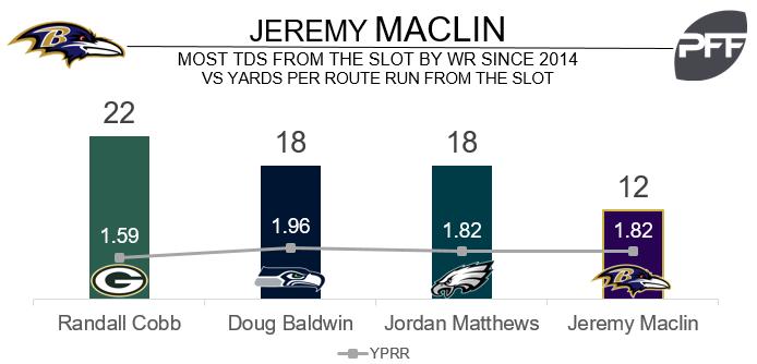 Jeremy-maclin2
