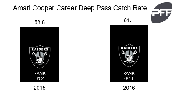 cooper chart update