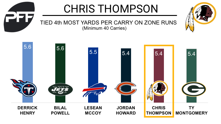 Average-yards-per-carry-1
