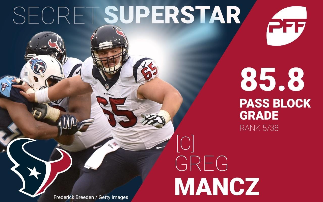 Greg Mancz