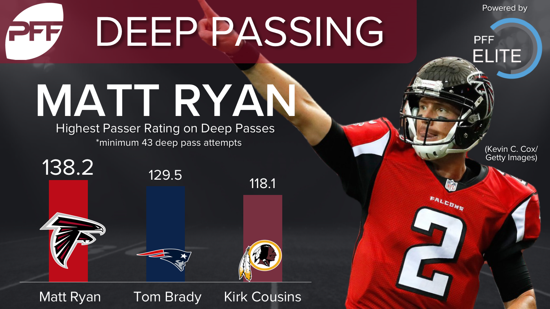 Matt Ryan - Deep Passing