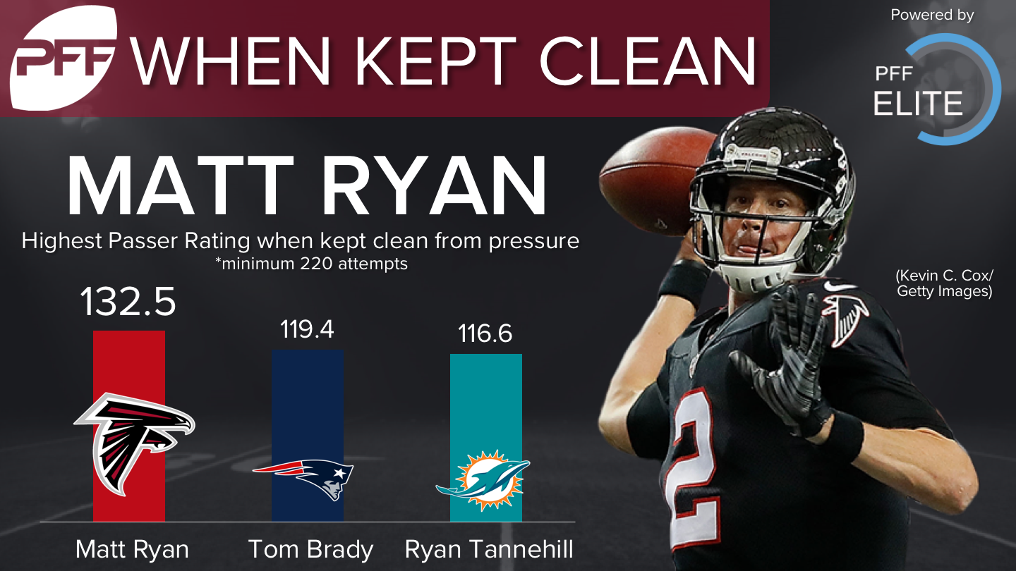Matt Ryan - Kept Clean