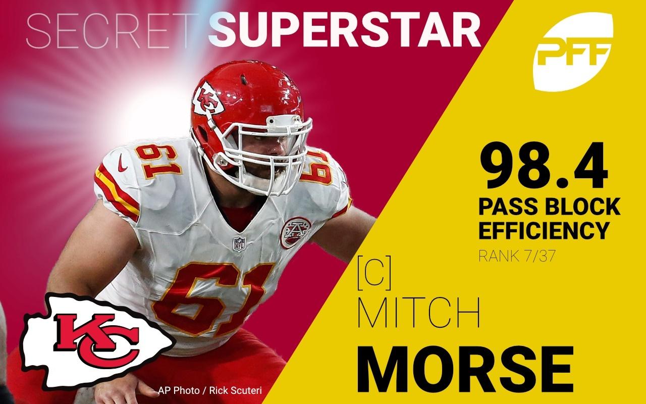 Mitch Morse