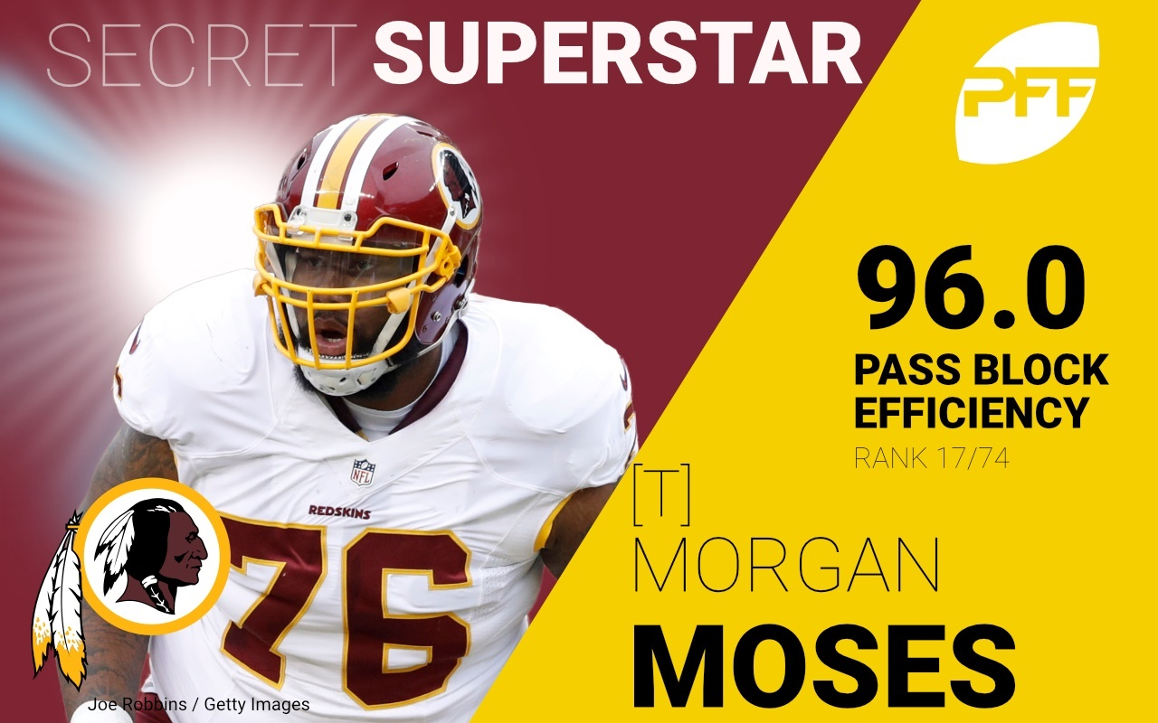 Morgan Moses