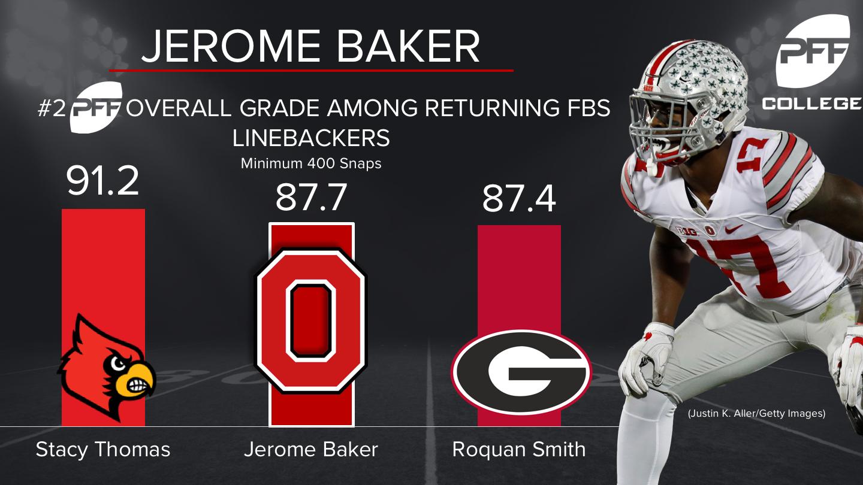Jerome Baker Jersey