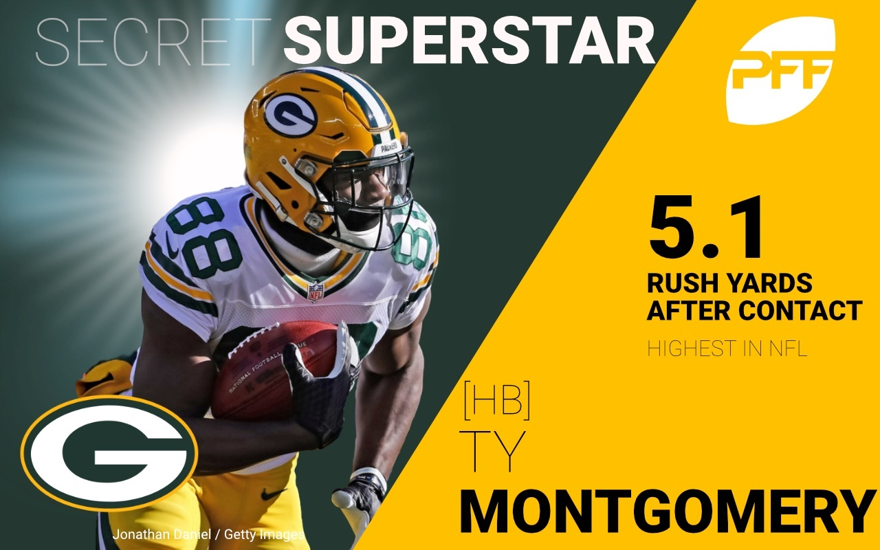 Ty Montgomery